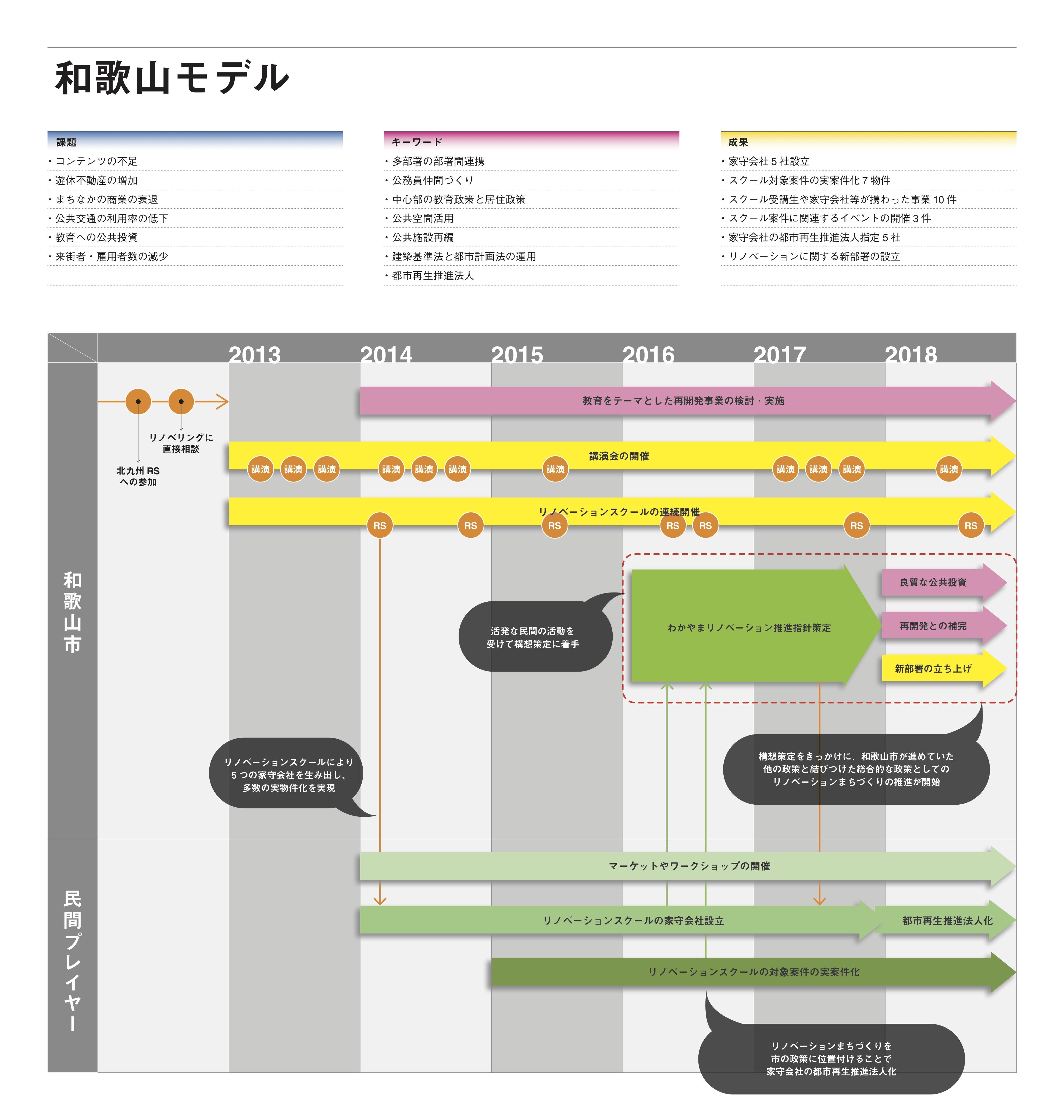 design_0706_和